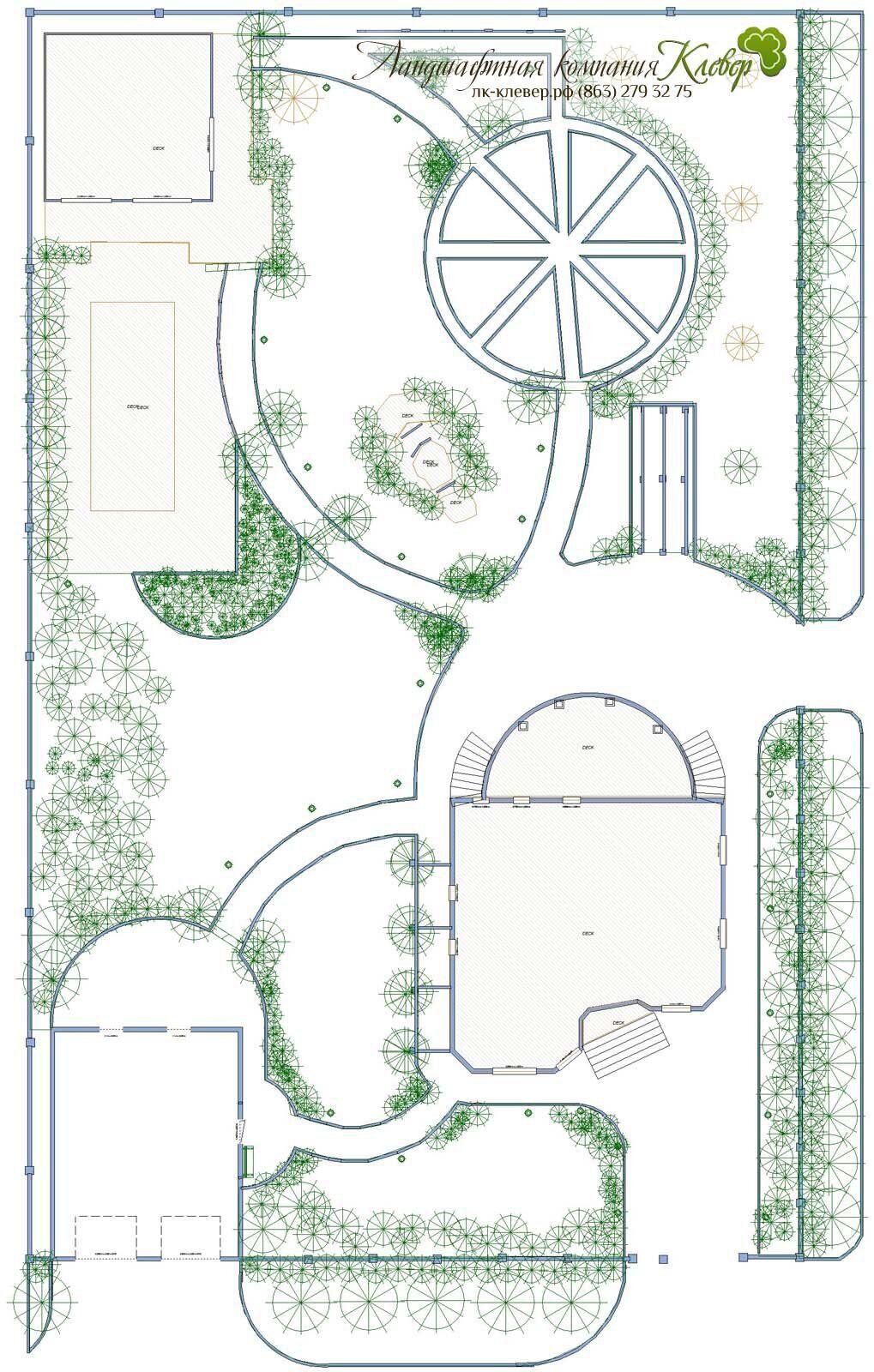 Дизайн пришкольного участка презентация